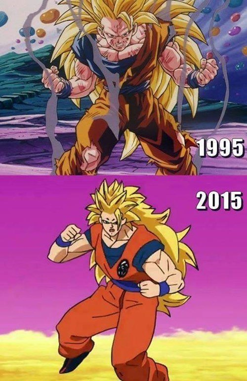 1995 And 2015
