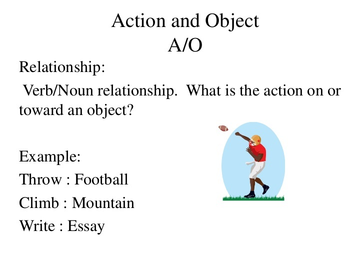 Action And Object