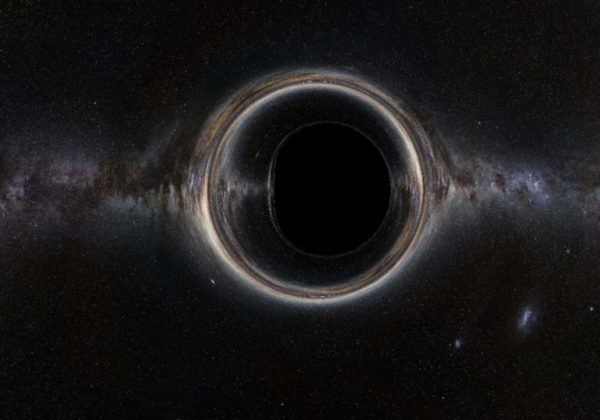 Black Hole Event