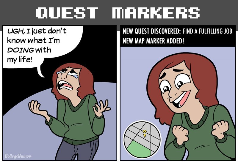 Quest Markers