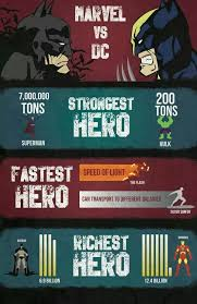 Richest Hero