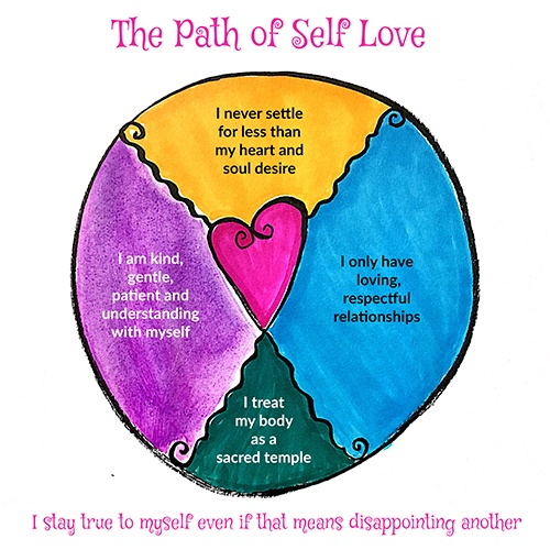 The Path Of Self Love