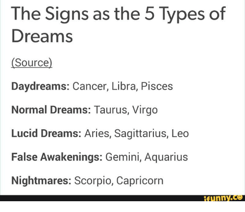 The Signs As The 5 Types Of Dreams