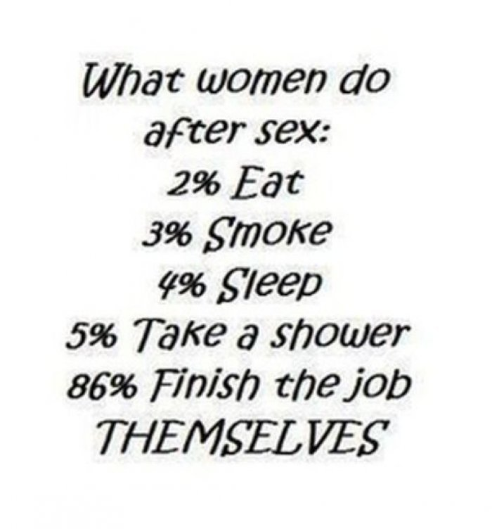 What Women Do