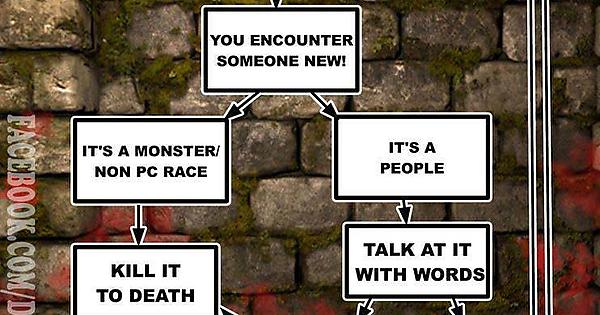 You Encounter Someone New
