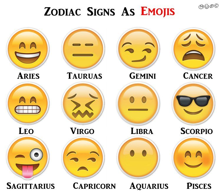 Zodiac Signs As Emojis